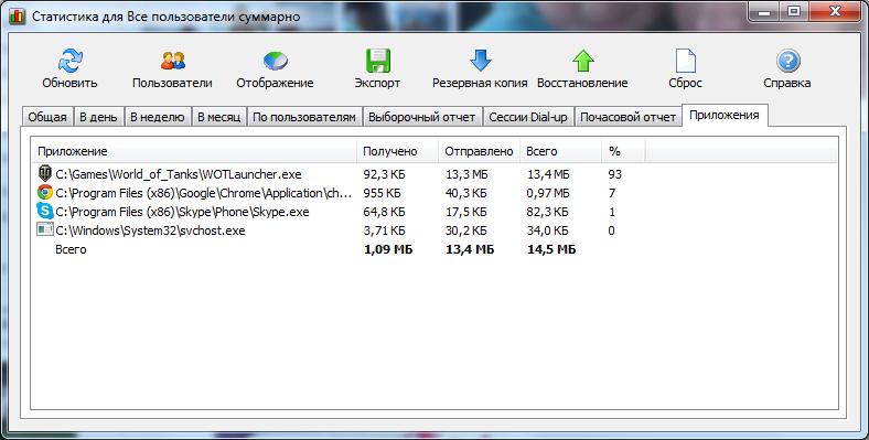 Networx статистика по приложениям
