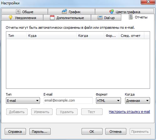 Networx отправка отчетов