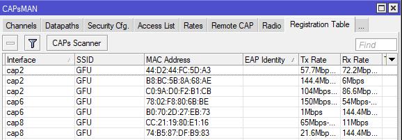 список подключенных к CAPsMAN клиентов