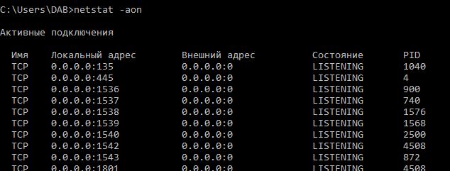список активных сетевых соединений