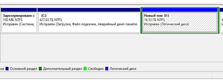 разделы диска в windows